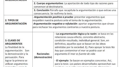 Pregunta y respuestas sobre el COVID-19